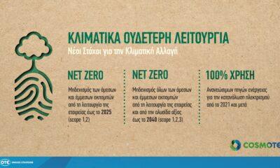 COSMOTE_NetZero_infographic